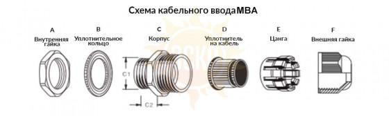 резьба: M90 x 2 x 20.; каб. d: 68~58 мм; приб. отв. d:90 мм; цанга: разъемная, материал никелированная латунь