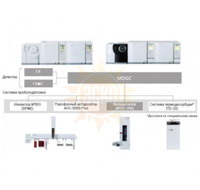 Многомерная газохроматографическая система MDGC/GCMS-2010